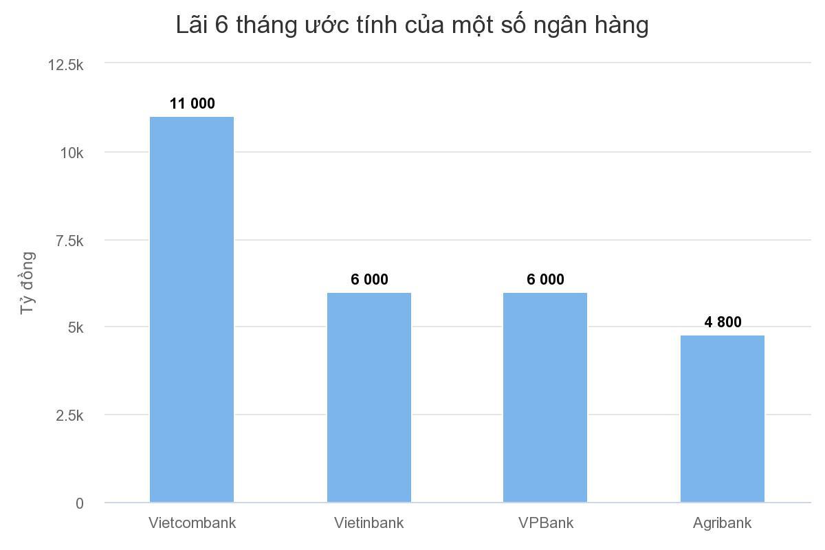 li-6-thng-c-tnh-ca-mt-s